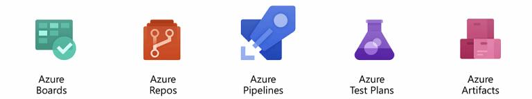 Azure Pipelines in DevOps